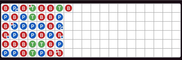 screenshot of baccarat bead plate