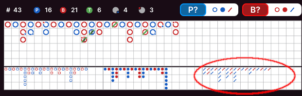 screenshot of baccarat roads with cockroach pig marked