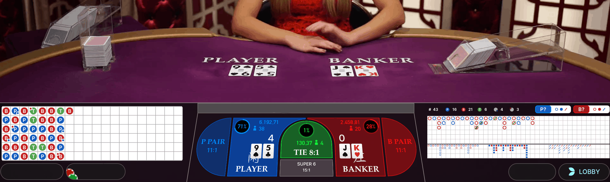 screenshot of the baccarat road interface at an online baccarat table