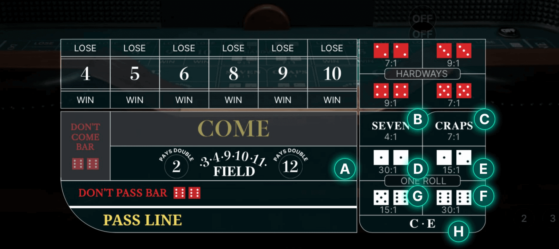 screenshot showing the betting interface of evolution craps live