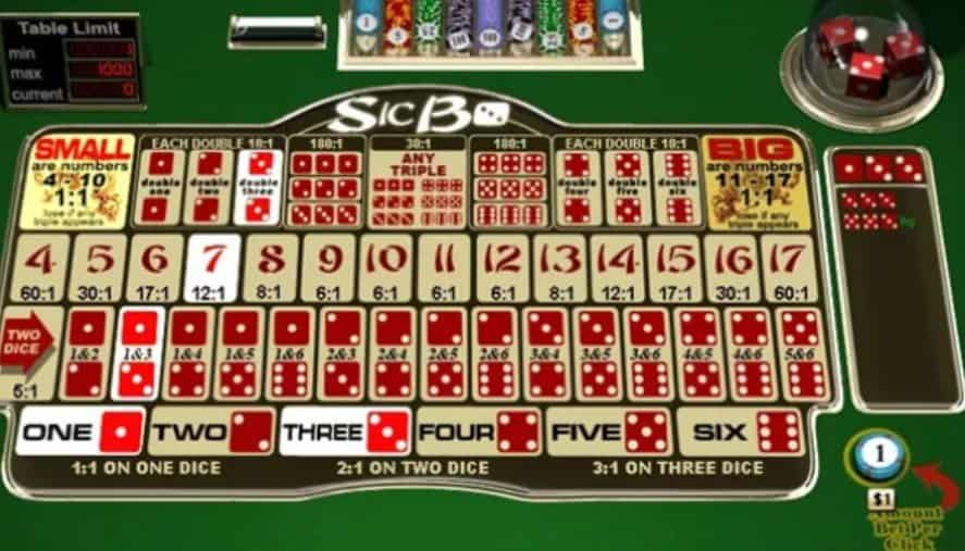 Image of Payouts scheme for the dice game Sic bo