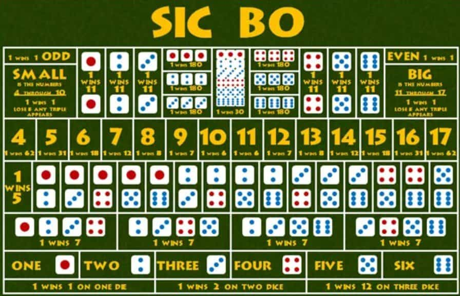 image of a Sic Bo table