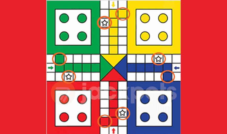 screenshot of ludo board safe zones